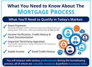Mortgage_infographic_part_1