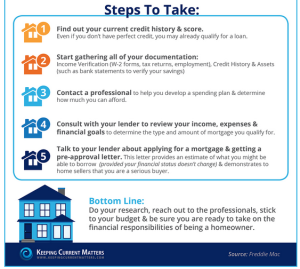 mortgage_infographic_part_2
